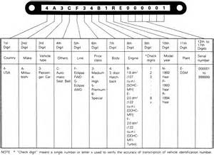 Buick Vin Number Gmc Truck Engine Identification Numbers Autos Post