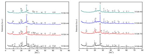 xrd pattern muscovite minerals free full text the fate of trace elements in