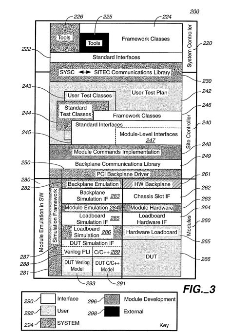 test pattern compile patent us8255198 method and structure to develop a test