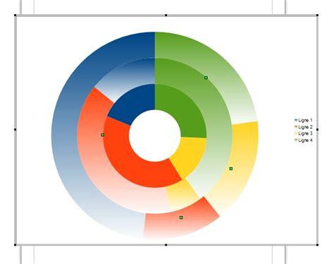 comment faire un diagramme semi circulaire sur open office outils cr 233 ation roue forum graphisme