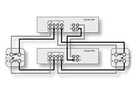 bi wiring diagram 17 wiring diagram images wiring