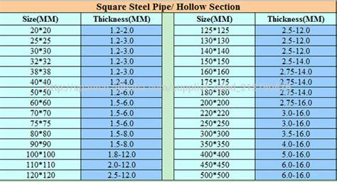 peso tubo cuadrado tubo estructural rectangular y cuadrado hierro negro