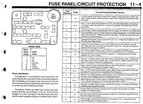 1994 ford explorer fuse box fuse box and wiring diagram
