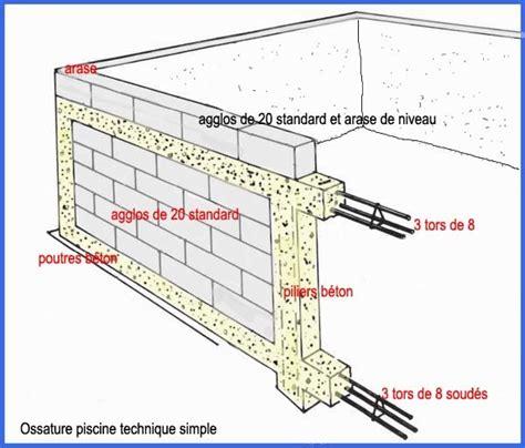 Fissure Dalle Béton 3645 by Construire Sa Maison Sois Meme 3 R233aliser Une Piscine