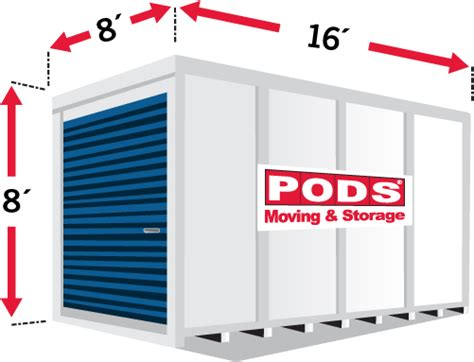 moving pod pods moving and storage container sizes