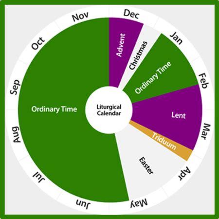 liturgical calendar colors liturgical year carfleo