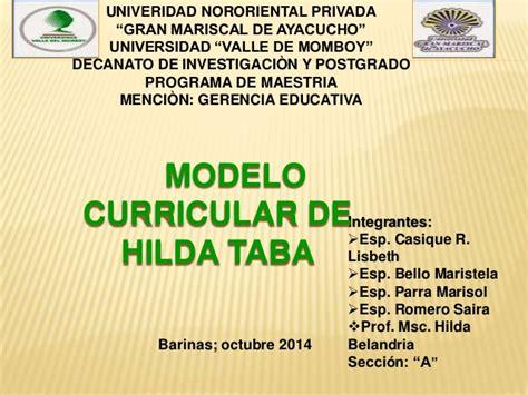 Resumen Sobre El Modelo Curricular De Hilda Taba Modelo Curricular Hilda Taba