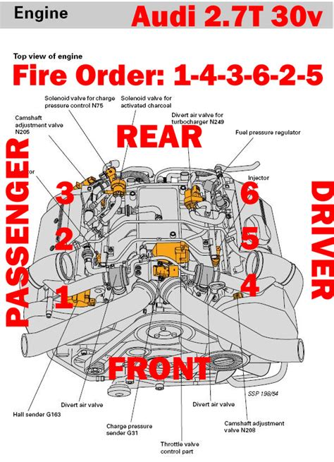 2001 audi a4 b5 oxygen sensor wiring diagram wiring