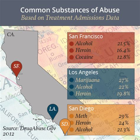 California Detox How To Report Abuse guide to the california mental health and addiction rehab