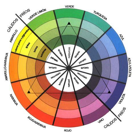 um colors 10 perfectas combinaciones de colores para tu ropa