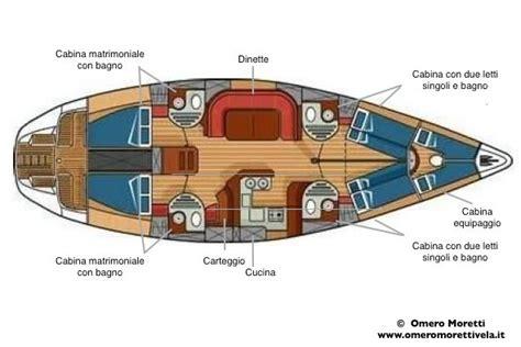 interni barche a vela consigli per scegliere una vacanza in barca a vela omero