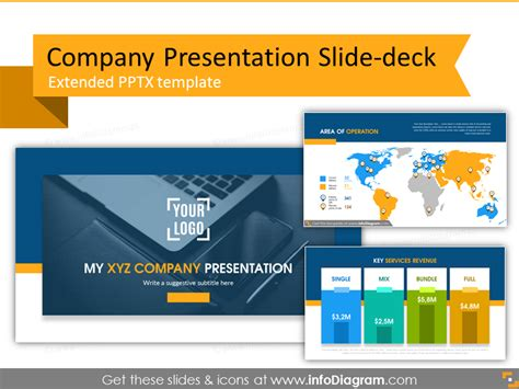 slide deck templates company presentation template and slide deck pptx favourite company