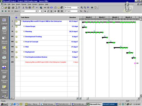 microsoft project templates ms project 2000 enterprise project planning workbook