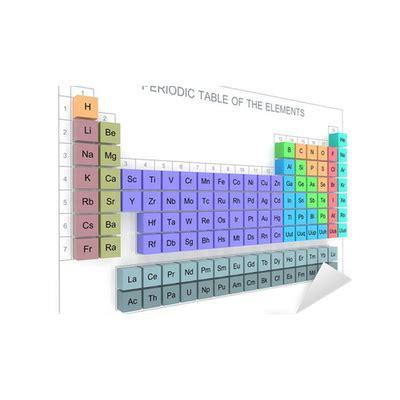 tavola di mendel adesivo tavola periodica degli elementi tavola di