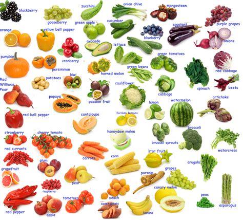 imagenes vegetales en ingles vocabulary fruit vegetables learnenglish english