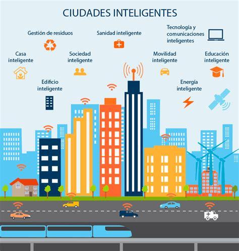 imagenes de ciudades inteligentes bienvenidos a 2017 pr 211 xima estaci 211 n la ciudad