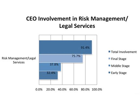 compliance bank of compliance investment banking investment banking