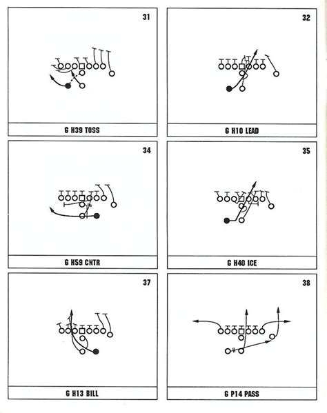 football playbook template football formation templates pictures to pin on