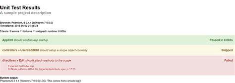 test html karma htmlfile reporter