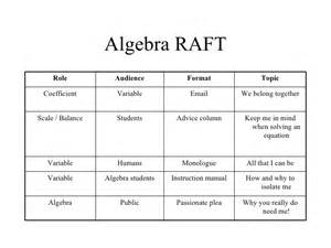 Raft Writing Template by Raft Writing Assignment Essaycorrections Web Fc2
