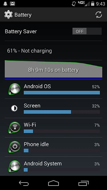 android os high battery usage high android os use after kitkat update android forums at androidcentral