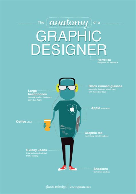 poster design job description 10 awesome infographics for graphic designers thearthunters