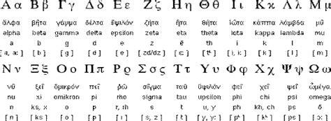 lettere cirilliche lingua per se illustrata pars i familia romana rar