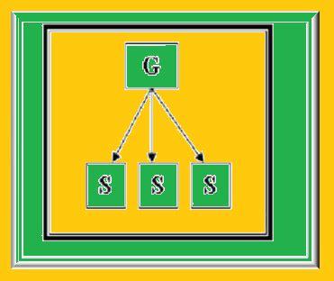 Interaksi Dan Komunikasi Efektif Belajar Mengajar 3 Jenis Pola Komunikasi Dalam Proses Belajar Mengajar