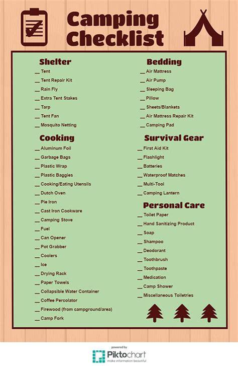 Things To Bring Cing In A Cabin by Cing Checklist Blain S Farm Fleet