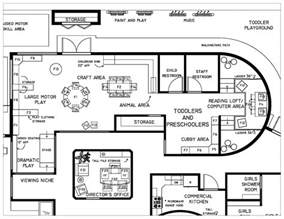Kitchen Floor Plan Designer Commercial Restaurant Kitchen Design Restaurant Kitchen Layout Plan Restaurant Kitchen Design