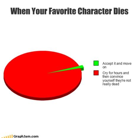 when your dies when your favorite character dies humor me