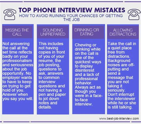 20 best phone screening interview questions to ask the workible factor