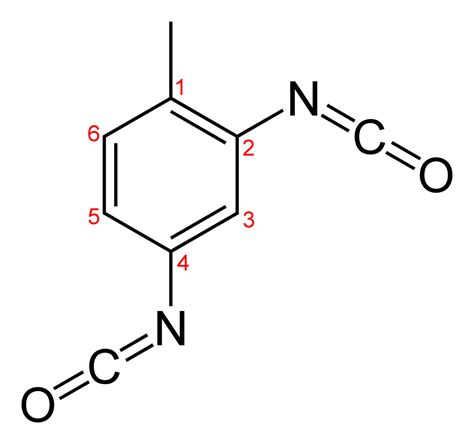 Toluene Diisocyanate opinions on toluene diisocyanate