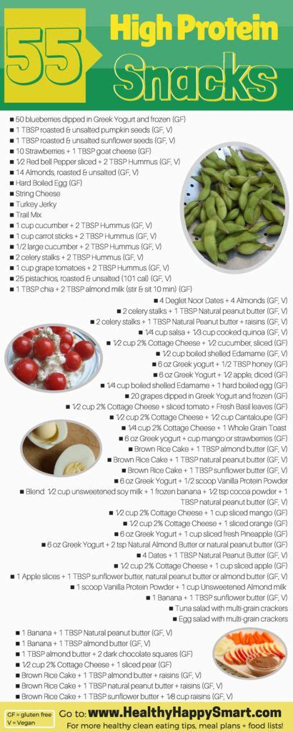 protein list 55 high protein snacks pdf infographic healthy happy