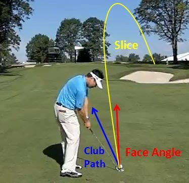 slice golf swing how to cure a slice be a better golfer
