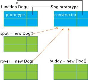 javascript namespace pattern tutorial javascript prototype inheritance namespace