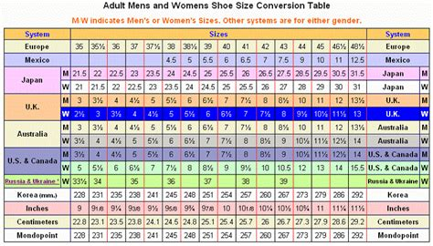shoe size chart european to australian european footwear sizes style guru fashion glitz