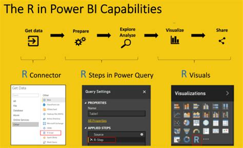Linux Detox Exle by R With Power Bi Import Transform Visualize And