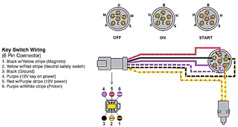 yamaha outboard key switch wiring diagram somurich