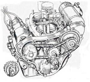 norton question cycleworld forums