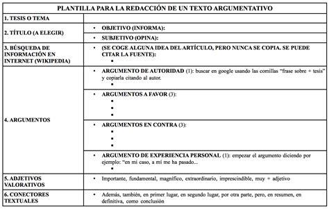 Modelo Curriculum Teatral Texto Argumentativo Plantilla Y Ejemplo