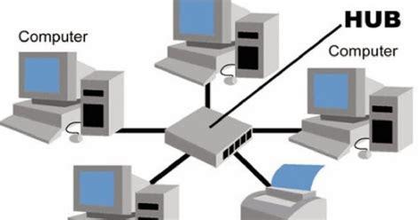 cara membuat jaringan lan pada kantor cara membuat jaringan lan pada komputer laptop