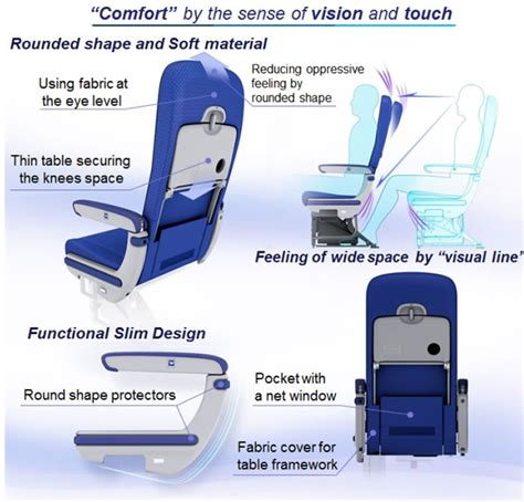 and toyota teamed up to design more comfortable seats