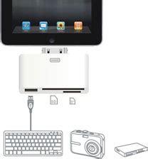 ipad 2 rumors, diy $3 ipad stand, skype video calls for