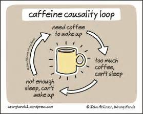 am i there yet the loop de loop zigzagging journey to adulthood caffeine causality loop wrong