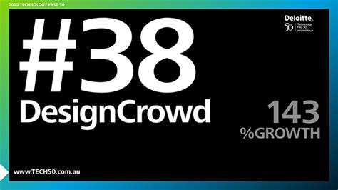 Designcrowd Revenue | designcrowd recognized for second year running as a