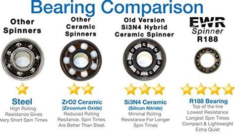 Fidget Spinner Metal Spinner Black Premium Import Original ewr original 360 spinner fidget r188 bearing