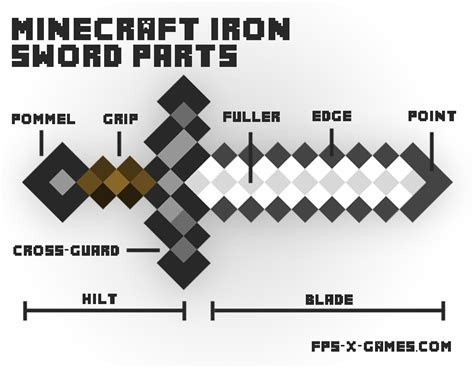 Minecraft Papercraft Sword - minecraft iron sword parts