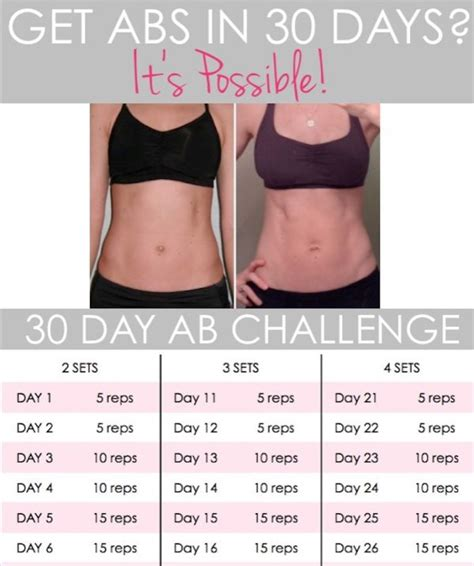 challenge result 30 day abs challenge results before and after www