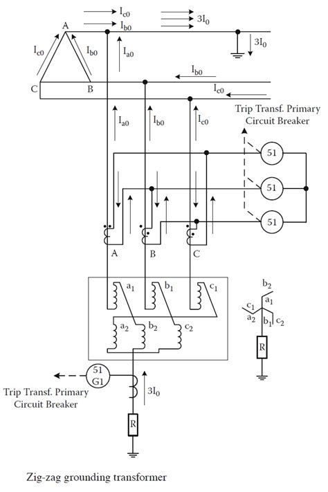 zig zag transformer grounding resistor ground fault protection in variable 28 images ground fault protection in variable frequency
